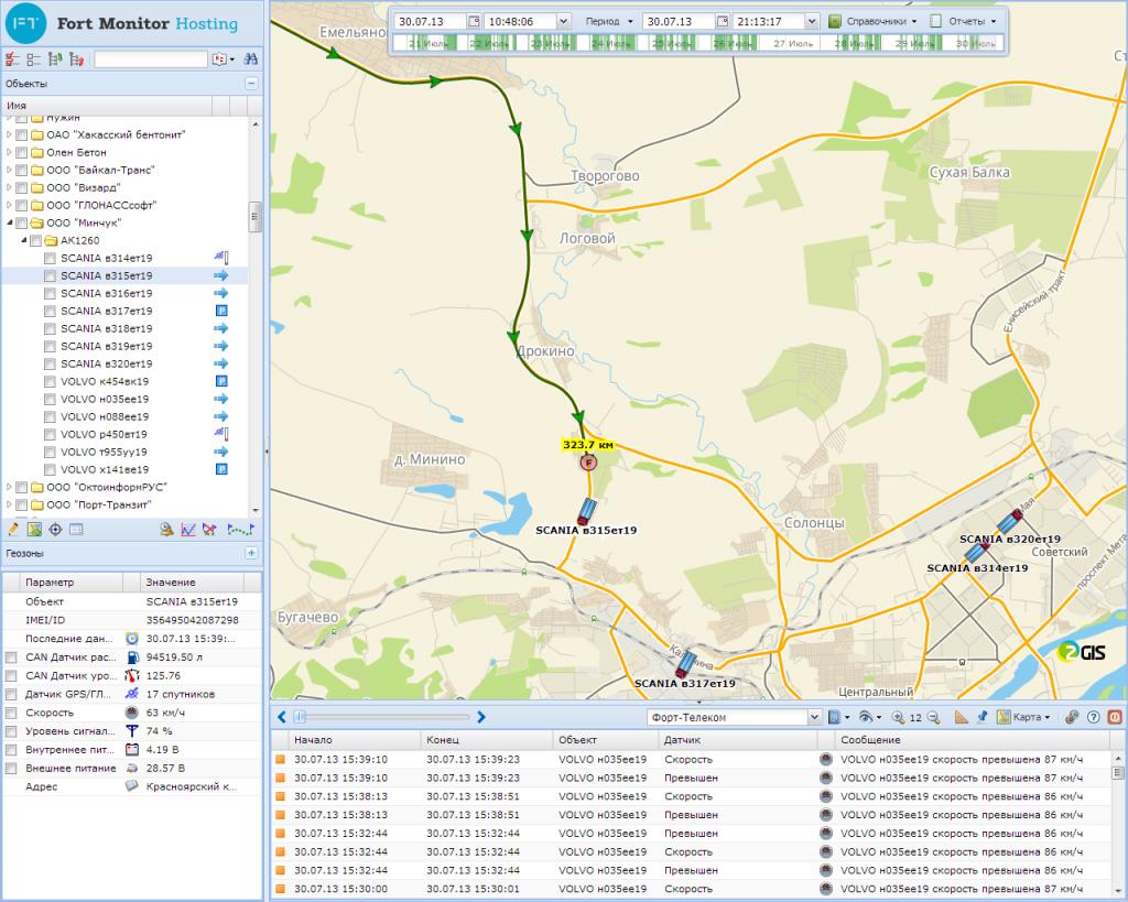 Хостинг мониторинга транспорта хостинг яндекс цены